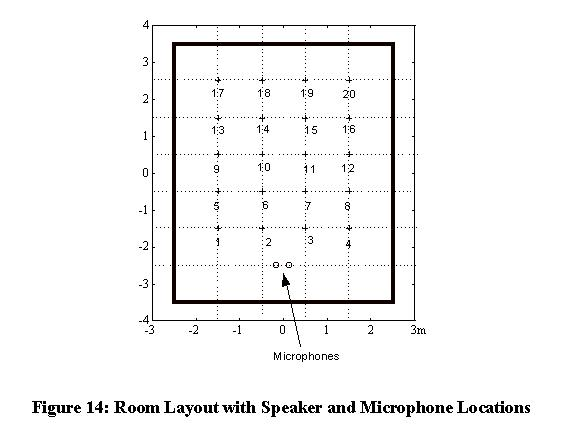 Stereo microphone techniques dissertation?